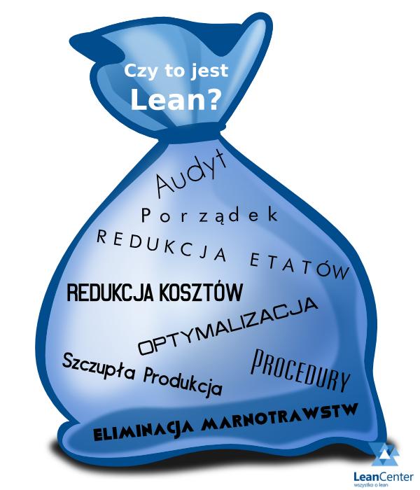 Błędne rozumienie Lean?