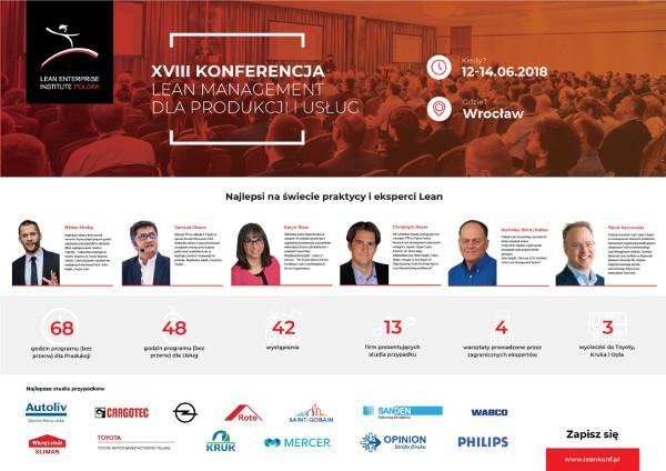 Zapowiedź XVIII Konferencja Lean Management Wrocław