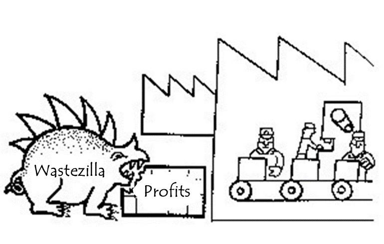 Toyota Production System opisany wTPS Manual dla poddostawców