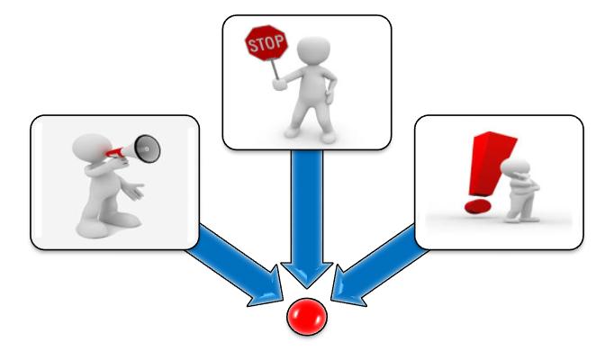 Komunikacja wzakresie odpowiedzialności