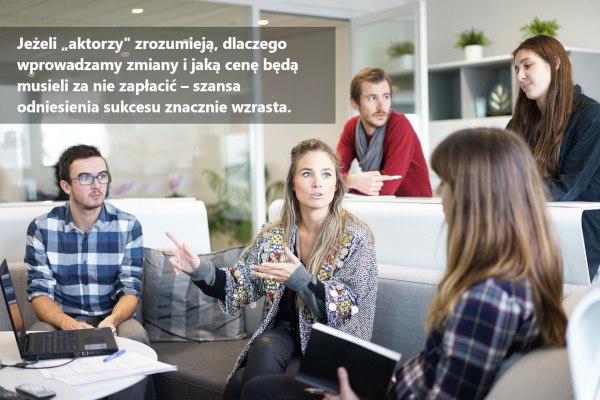 Komunikacja aLean Management