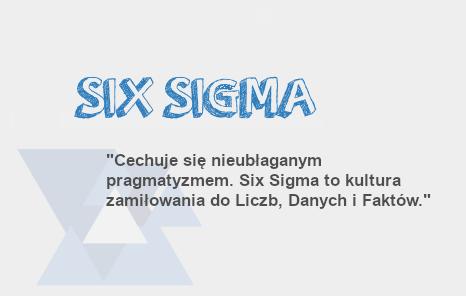 Six Sigma, to dane fakty iliczby