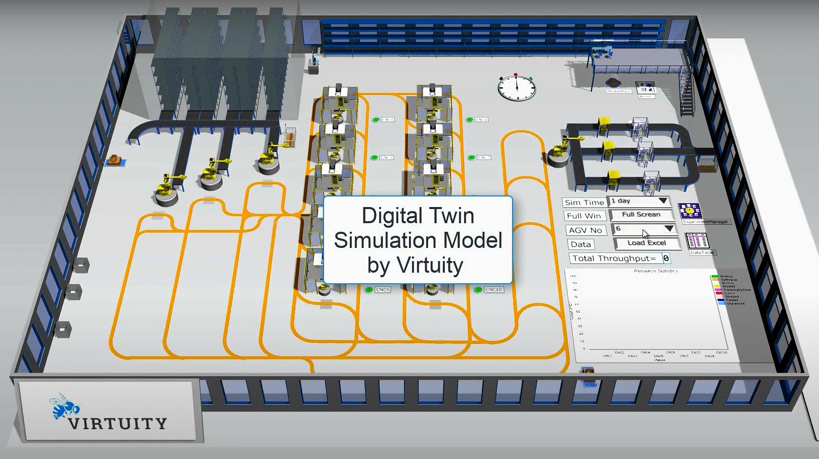 Virtuity dostarcza Digital Twin - symulacje, cyfrowego bliźniaka