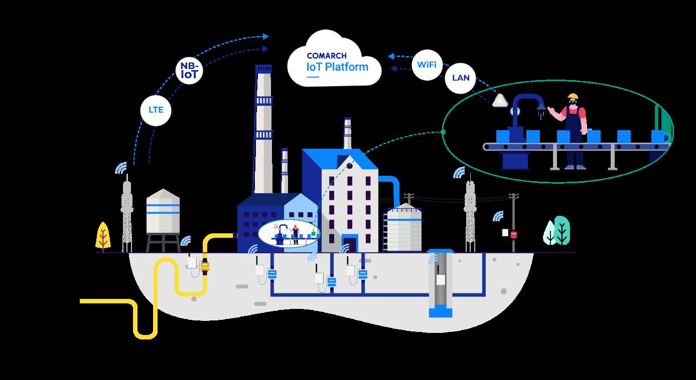 Fabryka 4.0, to dobrze zbierane dane - infrastruktura