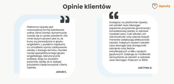 Opinie użytkowników Opexity